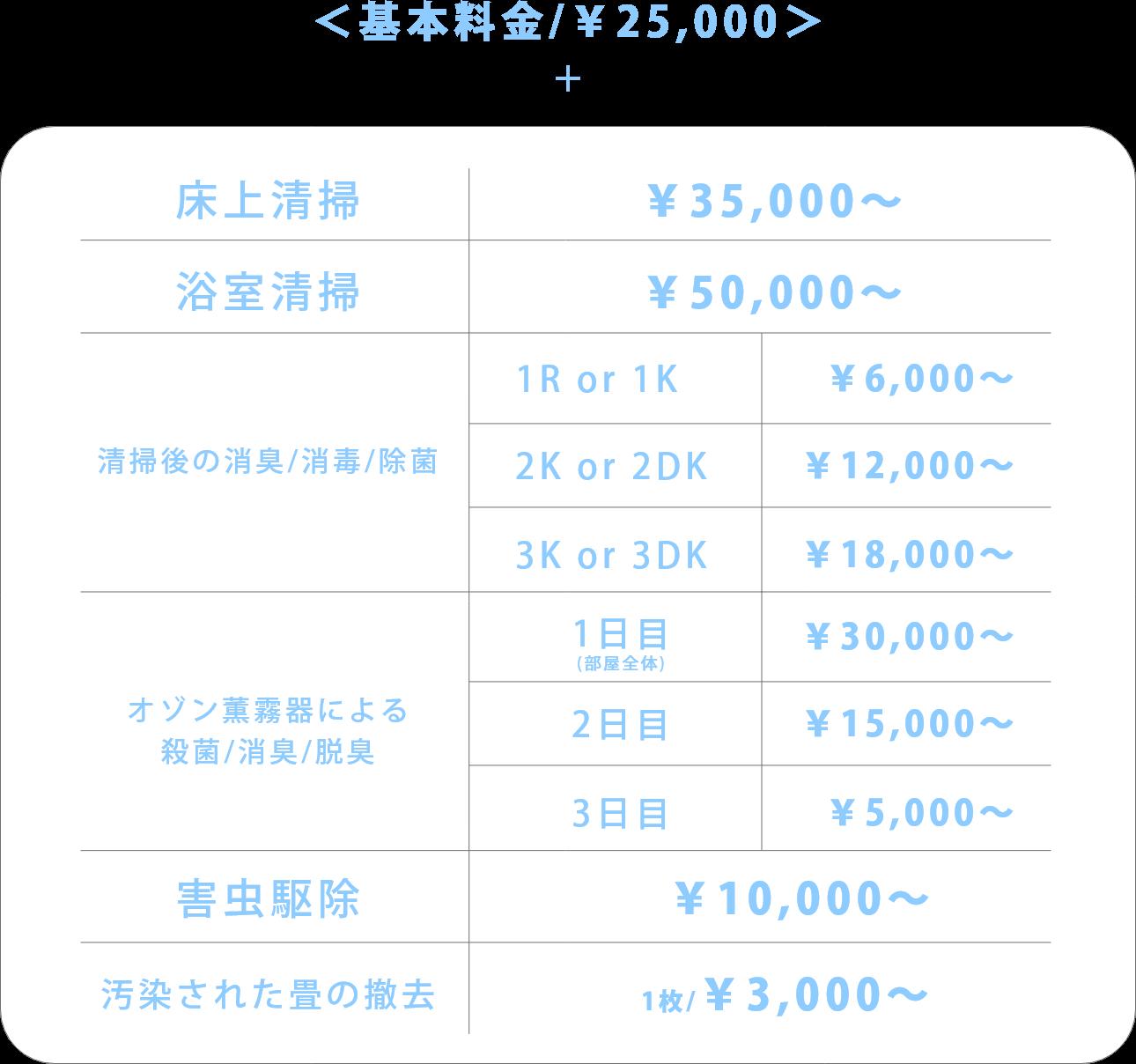 特殊清掃価格表
